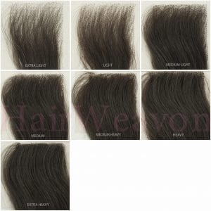 Wig Hair Piece Density guide