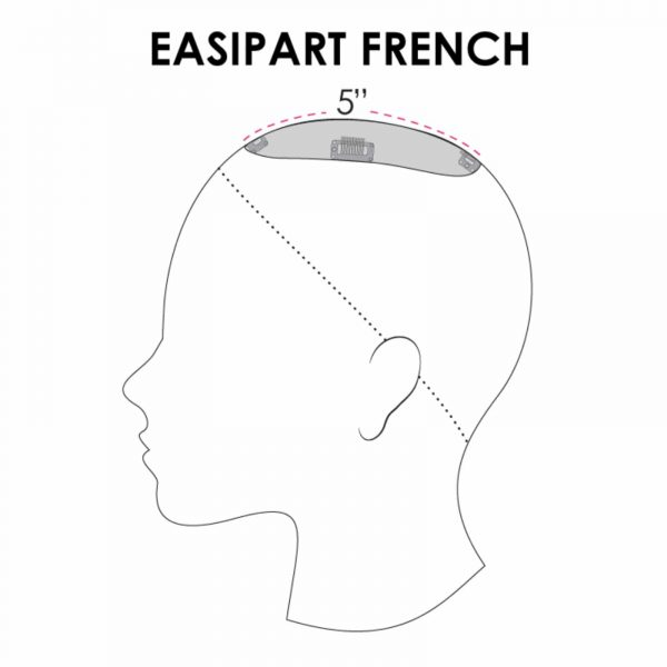 easiPart French Piece Coverage