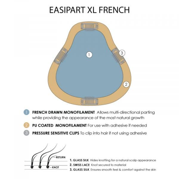 easiPart French XL Coverage Base Design