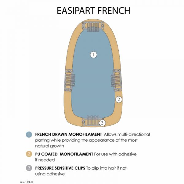 easiPart French Piece Descriptions