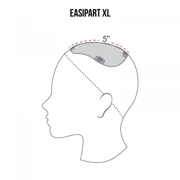 easiPart XL Coverage