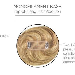 Human Hair Bang | Human Hair Piece By Raquel Welch